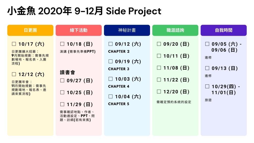 小金魚2020年9-12月的side project