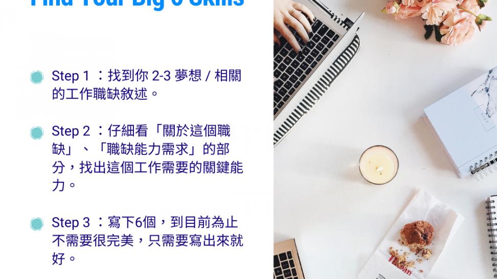 linkedin - find your big 6 skills