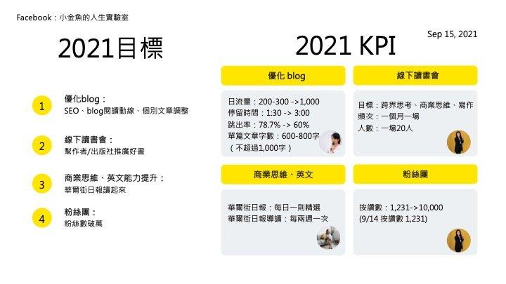 2020年目標與kpi